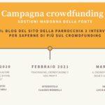 Crowdfunding Madonna della Fonte: sul blog della Parrocchia 3 interviste per saperne di più